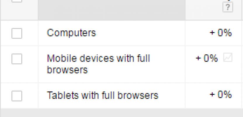 AdWords Tablet Bid Adjustments